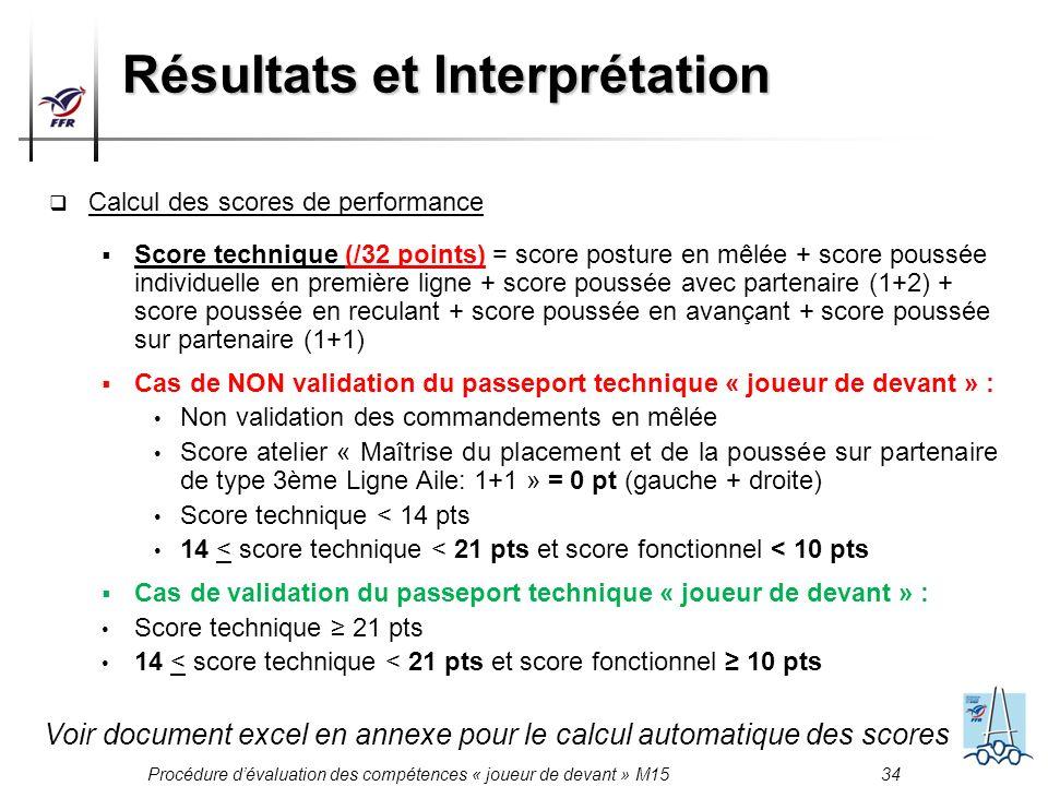 Procédure dévaluation des compétences « joueur de devant » M15 34 Calcul des scores de performance Score technique (/32 points) = score posture en mêl