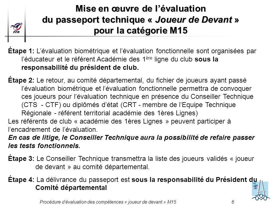 Procédure dévaluation des compétences « joueur de devant » M15 6 Mise en œuvre de lévaluation du passeport technique « Joueur de Devant » pour la caté