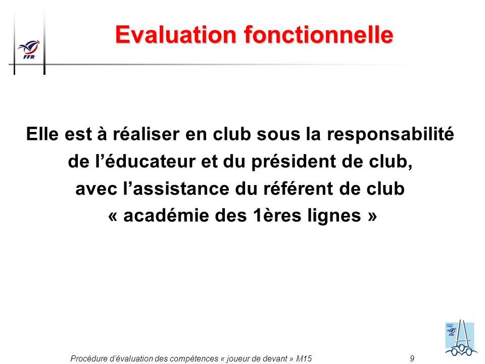 Procédure dévaluation des compétences « joueur de devant » M15 9 Evaluation fonctionnelle Elle est à réaliser en club sous la responsabilité de léduca