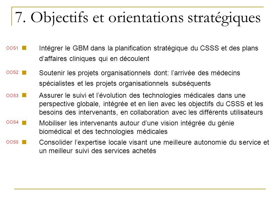 7. Objectifs et orientations stratégiques Intégrer le GBM dans la planification stratégique du CSSS et des plans daffaires cliniques qui en découlent