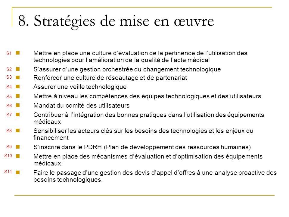 8. Stratégies de mise en œuvre Mettre en place une culture dévaluation de la pertinence de lutilisation des technologies pour lamélioration de la qual