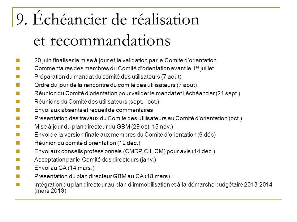 9. Échéancier de réalisation et recommandations 20 juin finaliser la mise à jour et la validation par le Comité dorientation Commentaires des membres
