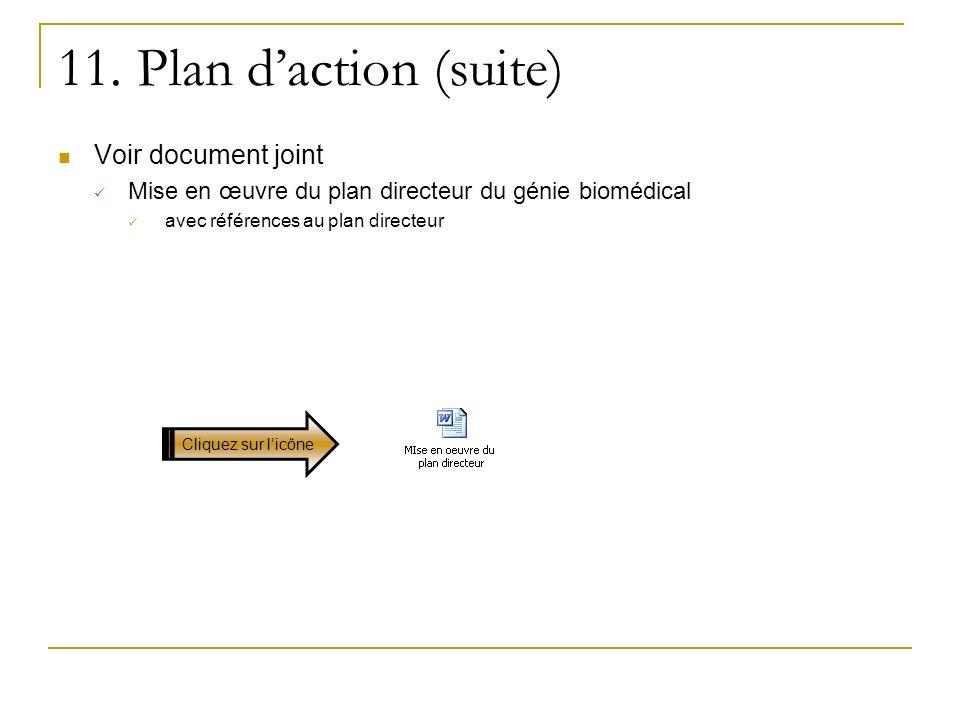 Voir document joint Mise en œuvre du plan directeur du génie biomédical avec références au plan directeur 11. Plan daction (suite) Cliquez sur licône
