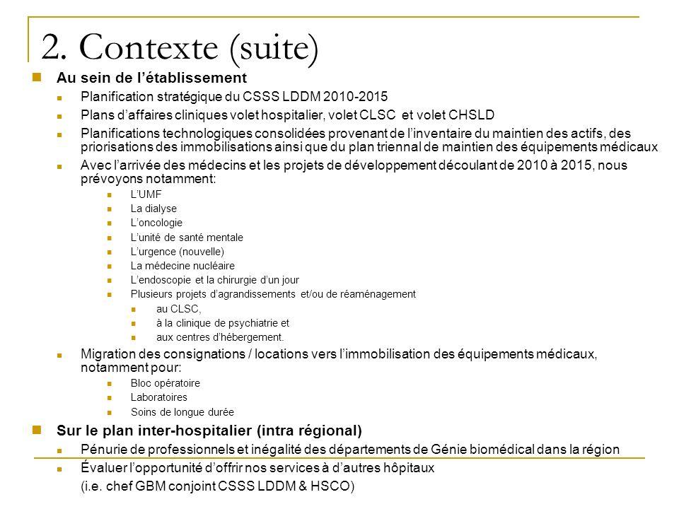 2. Contexte (suite) Au sein de létablissement Planification stratégique du CSSS LDDM 2010-2015 Plans daffaires cliniques volet hospitalier, volet CLSC