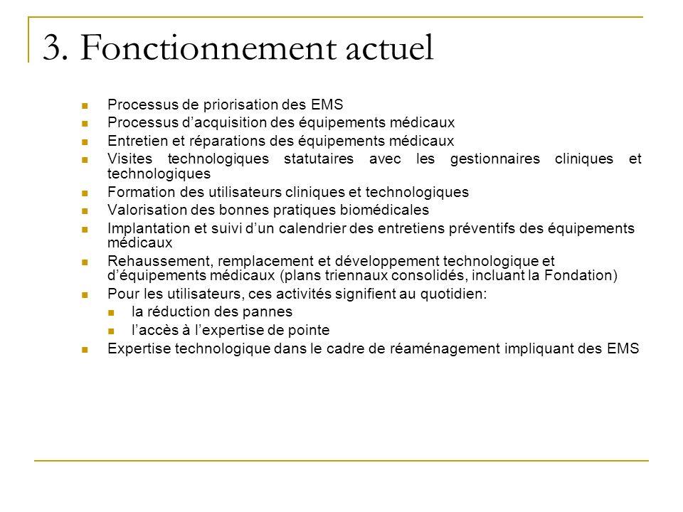 Processus de priorisation des EMS Processus dacquisition des équipements médicaux Entretien et réparations des équipements médicaux Visites technologi