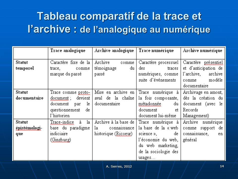 A. Serres, 2012 14 Tableau comparatif de la trace et larchive : de lanalogique au numérique