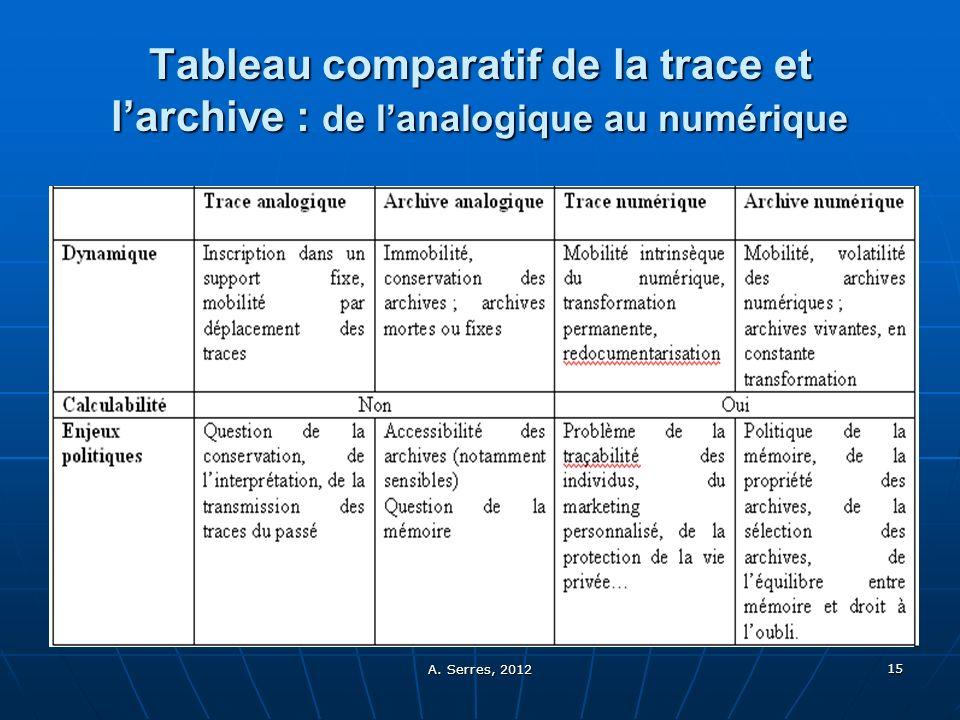 A. Serres, 2012 15 Tableau comparatif de la trace et larchive : de lanalogique au numérique