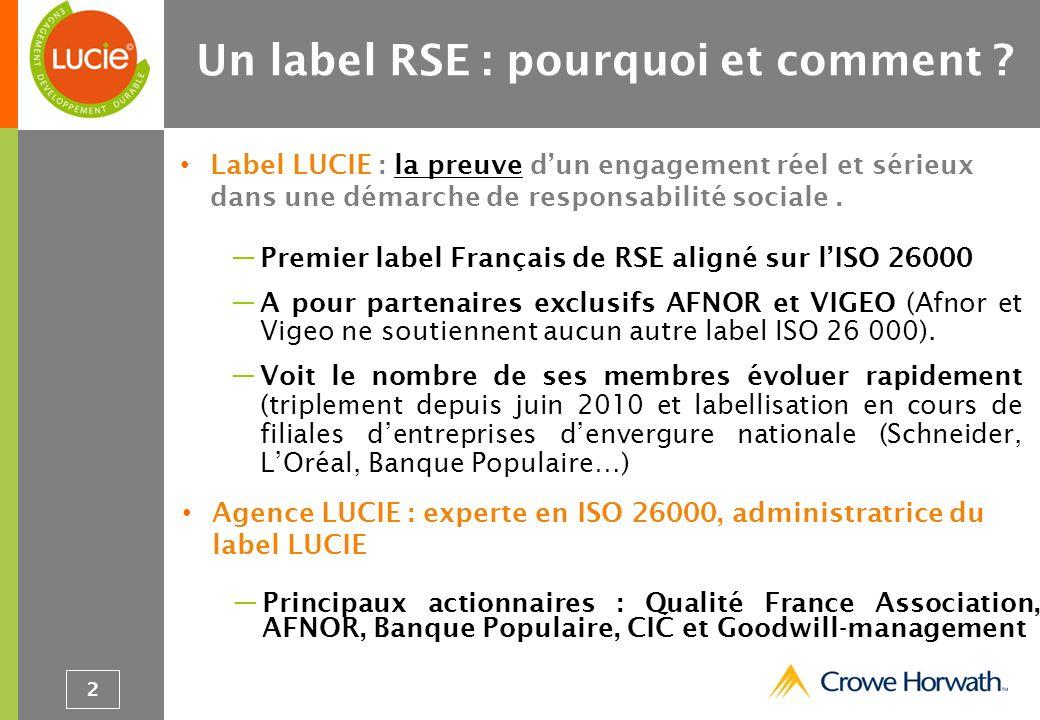 Un label RSE : pourquoi et comment ? Label LUCIE : la preuve dun engagement réel et sérieux dans une démarche de responsabilité sociale. Premier label