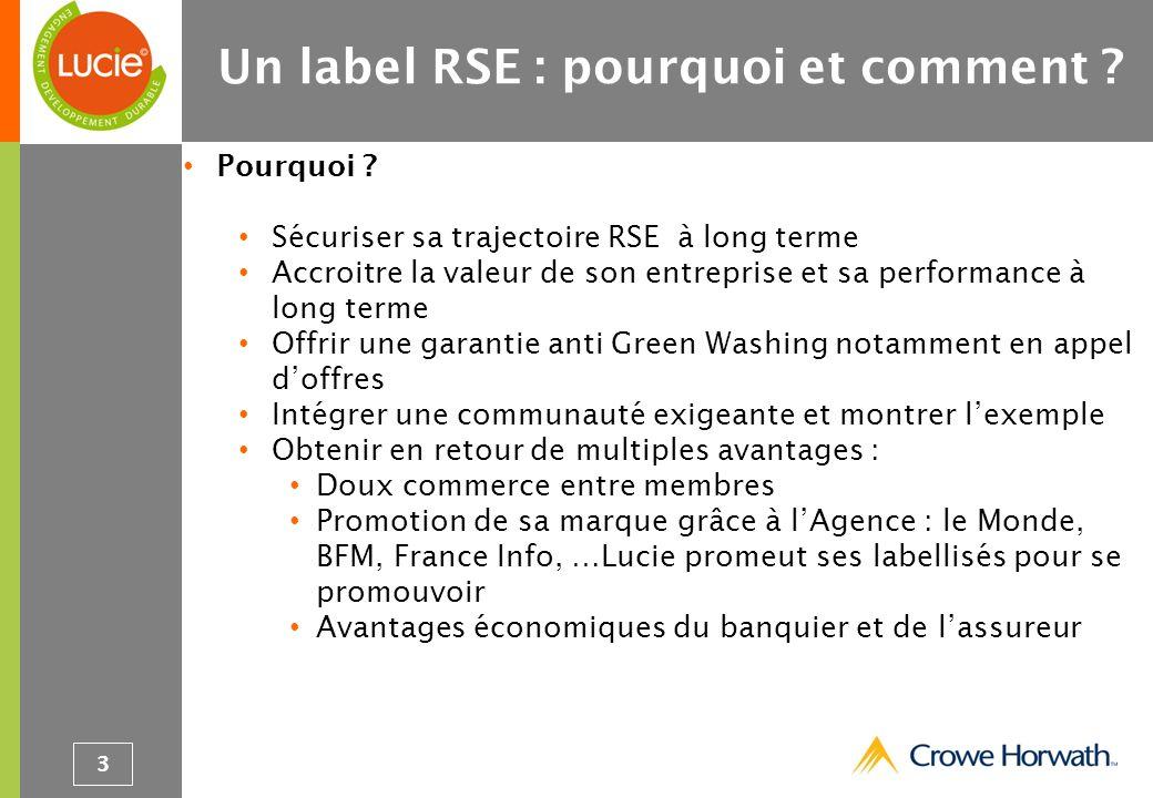 Un label RSE : pourquoi et comment ? Pourquoi ? Sécuriser sa trajectoire RSE à long terme Accroitre la valeur de son entreprise et sa performance à lo