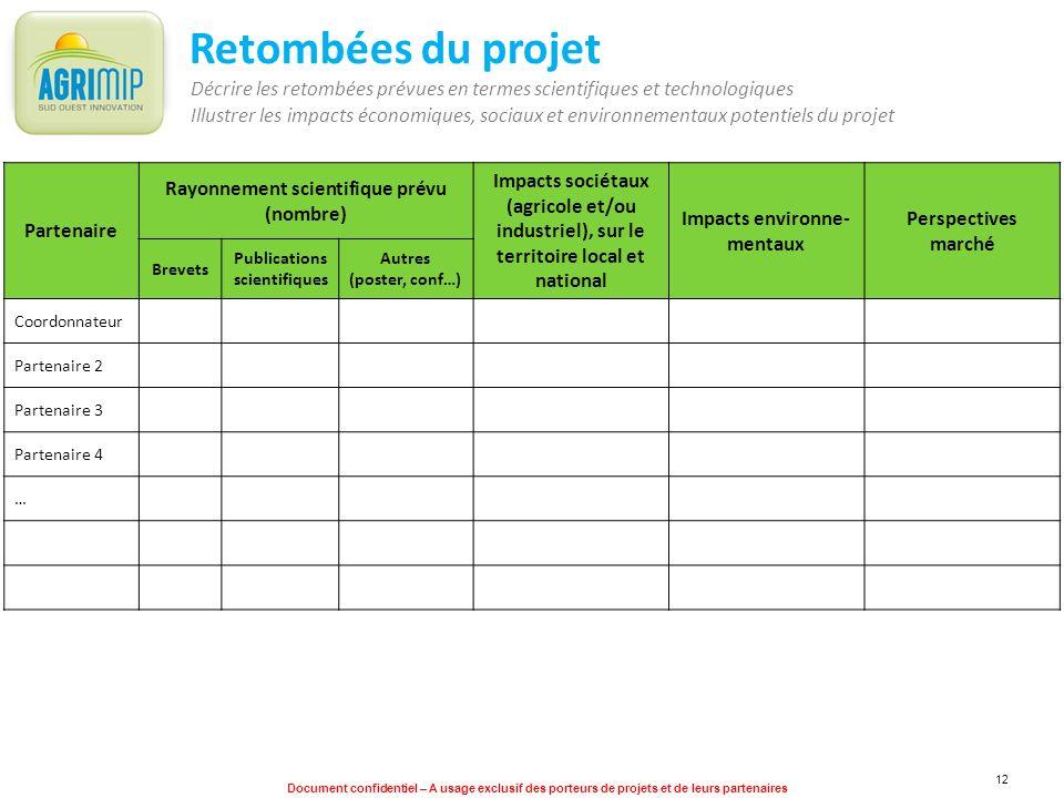 Document confidentiel – A usage exclusif des porteurs de projets et de leurs partenaires 12 Retombées du projet Partenaire Rayonnement scientifique pr