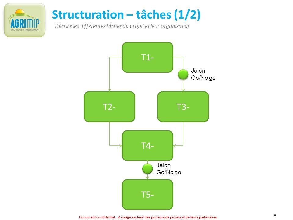 Document confidentiel – A usage exclusif des porteurs de projets et de leurs partenaires 8 Structuration – tâches (1/2) Décrire les différentes tâches