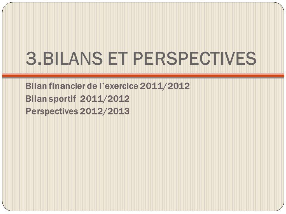 3.BILANS ET PERSPECTIVES Bilan financier de lexercice 2011/2012 Bilan sportif 2011/2012 Perspectives 2012/2013