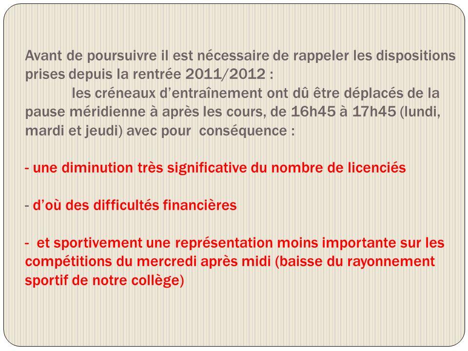Avant de poursuivre il est nécessaire de rappeler les dispositions prises depuis la rentrée 2011/2012 : les créneaux dentraînement ont dû être déplacé