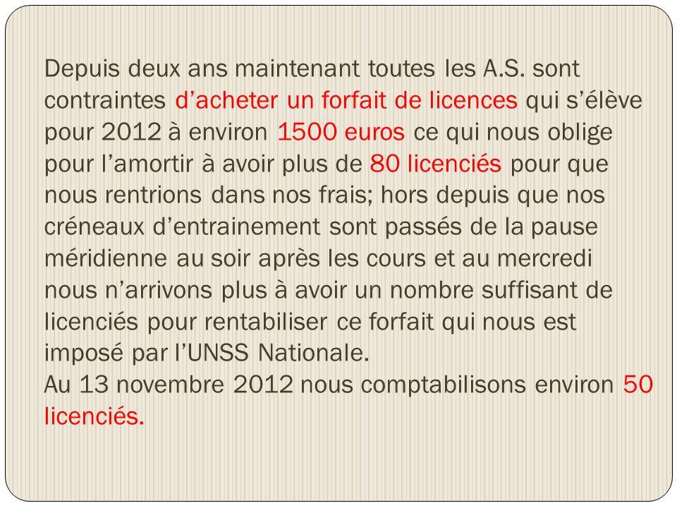 Depuis deux ans maintenant toutes les A.S. sont contraintes dacheter un forfait de licences qui sélève pour 2012 à environ 1500 euros ce qui nous obli
