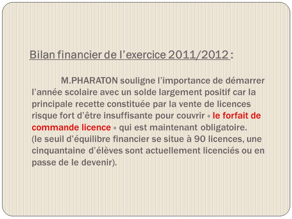Bilan financier de lexercice 2011/2012 : M.PHARATON souligne limportance de démarrer lannée scolaire avec un solde largement positif car la principale