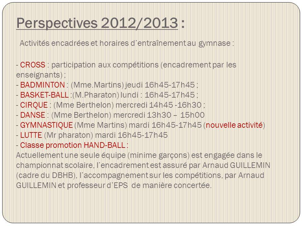Perspectives 2012/2013 : Activités encadrées et horaires dentraînement au gymnase : - CROSS : participation aux compétitions (encadrement par les ense