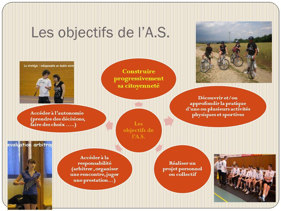 Les objectifs de lA.S. Construire progressivement sa citoyenneté Découvrir et/ou approfondir la pratique dune ou plusieurs activités physiques et spor