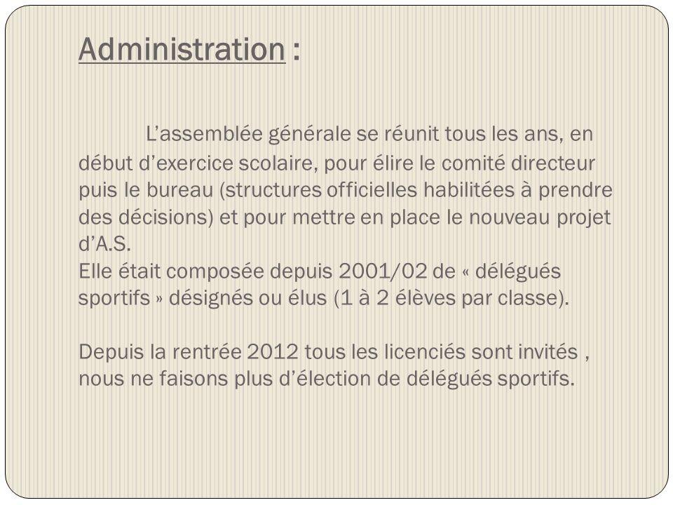 Encadrement : Il est en priorité à la charge des enseignants dE.P.S (pour 2012/2013) trois professeurs animent lassociation sportive).