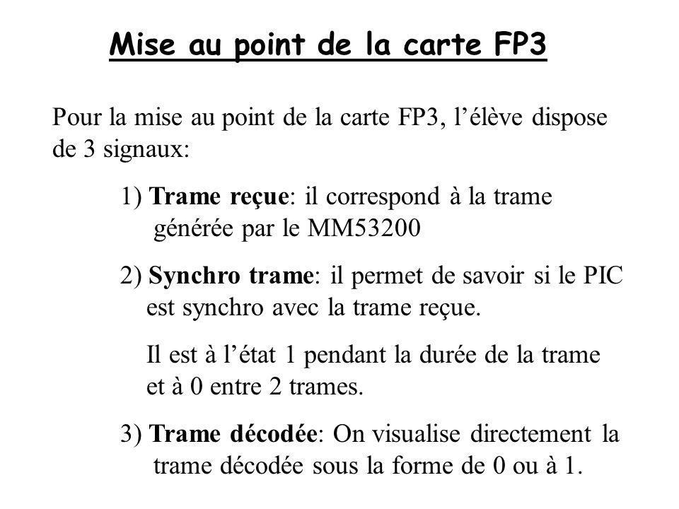 Mise au point de la carte FP3 Pour la mise au point de la carte FP3, lélève dispose de 3 signaux: 1) Trame reçue: il correspond à la trame générée par