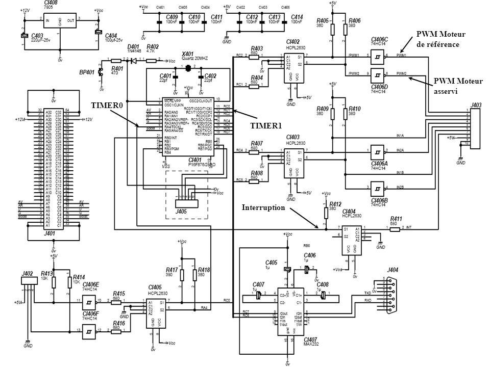 Génération dun signal dinterruption en cas de sur-intensité sur lun des 2 moteurs.