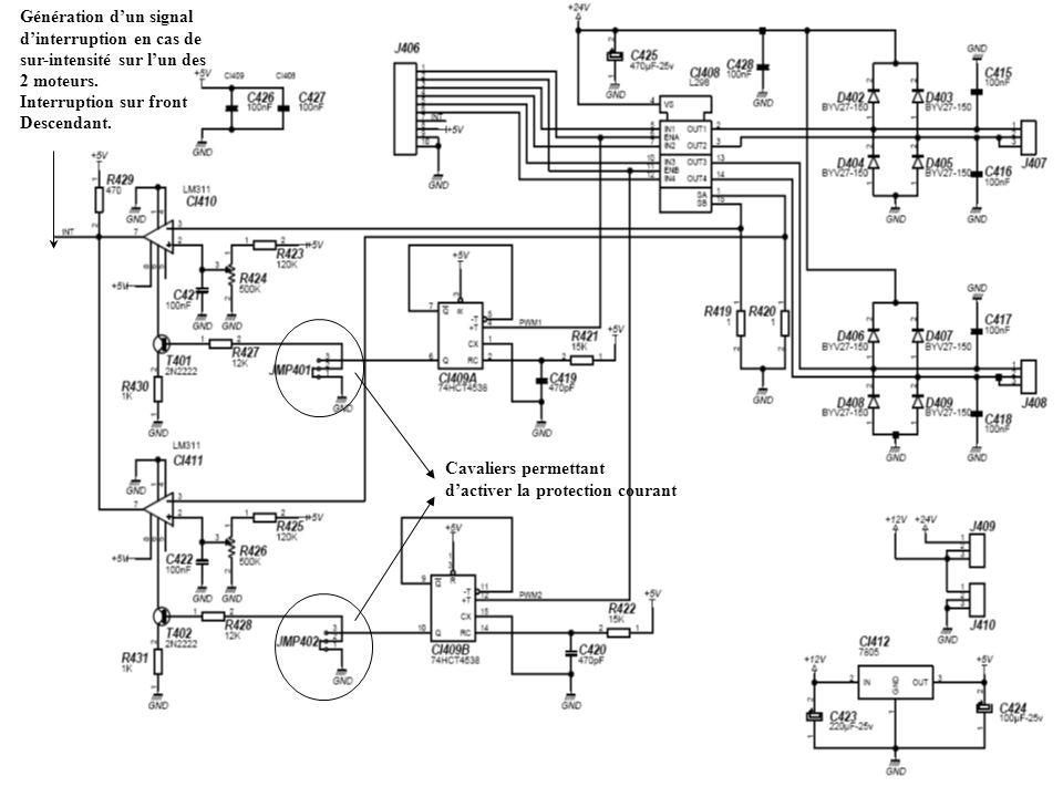 Génération dun signal dinterruption en cas de sur-intensité sur lun des 2 moteurs. Interruption sur front Descendant. Cavaliers permettant dactiver la