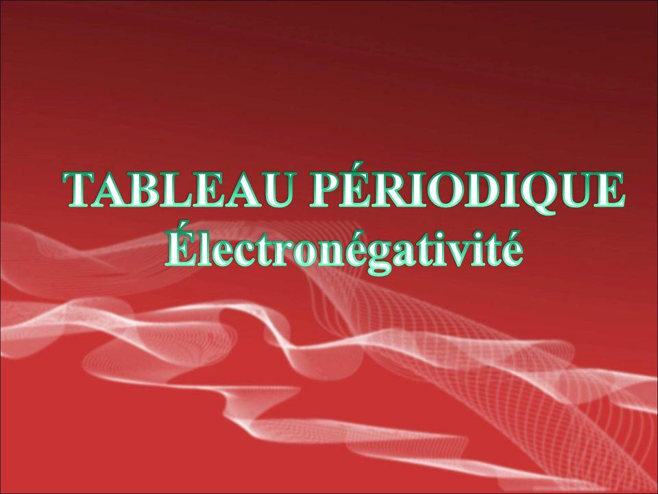 Lélectronégativité : Représente la différence délectronégativité entre les composante dune molécule.