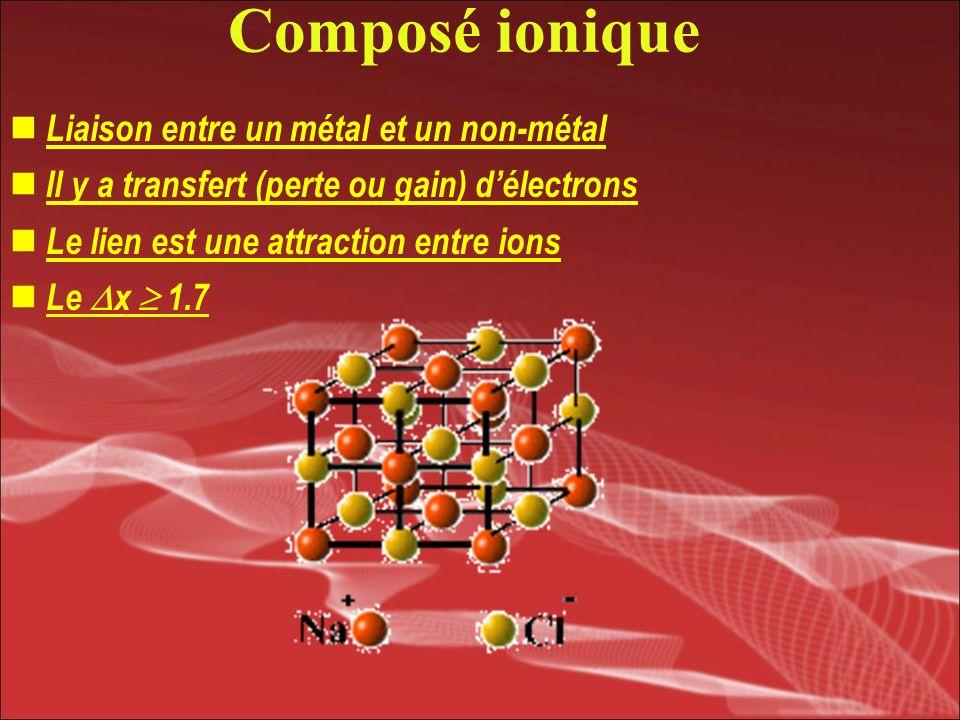 Composé moléculaire nLiaison entre non-métaux nIl y a un partage de un ou plusieurs électrons.