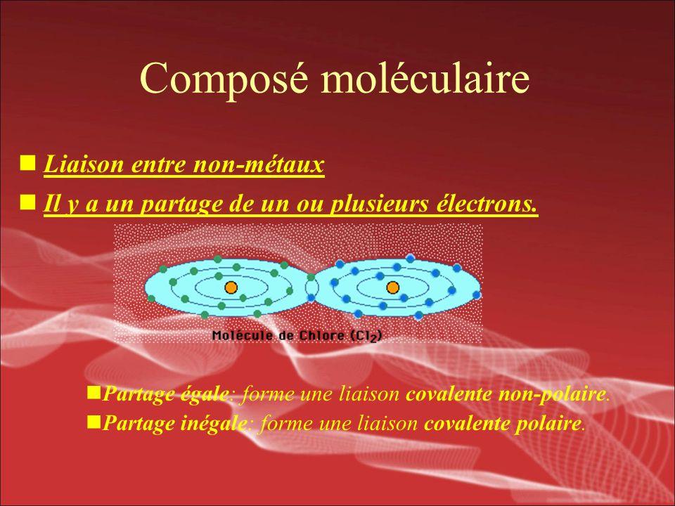 Liaison covalente non-polaire Lélectron ou les électrons sont aussi souvent avec un élément que lautre.