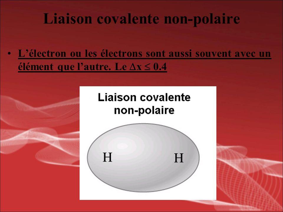 Liaison covalente polaire nLélectron ou les électrons sont plus souvent avec un élément que lautre.