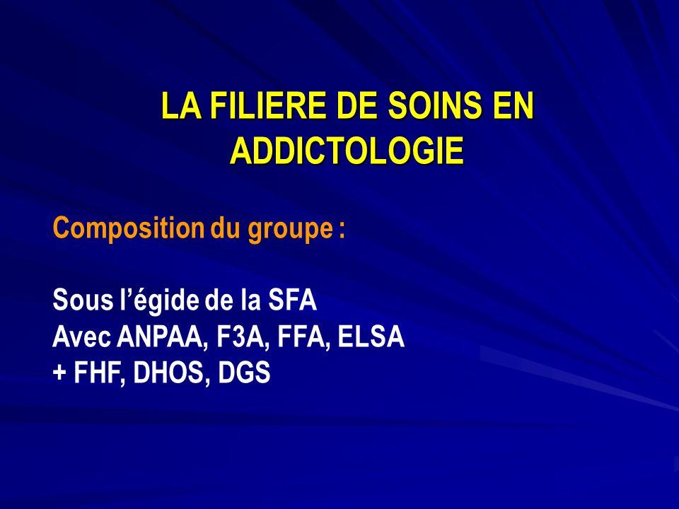 LA FILIERE DE SOINS EN ADDICTOLOGIE Composition du groupe : Sous légide de la SFA Avec ANPAA, F3A, FFA, ELSA + FHF, DHOS, DGS