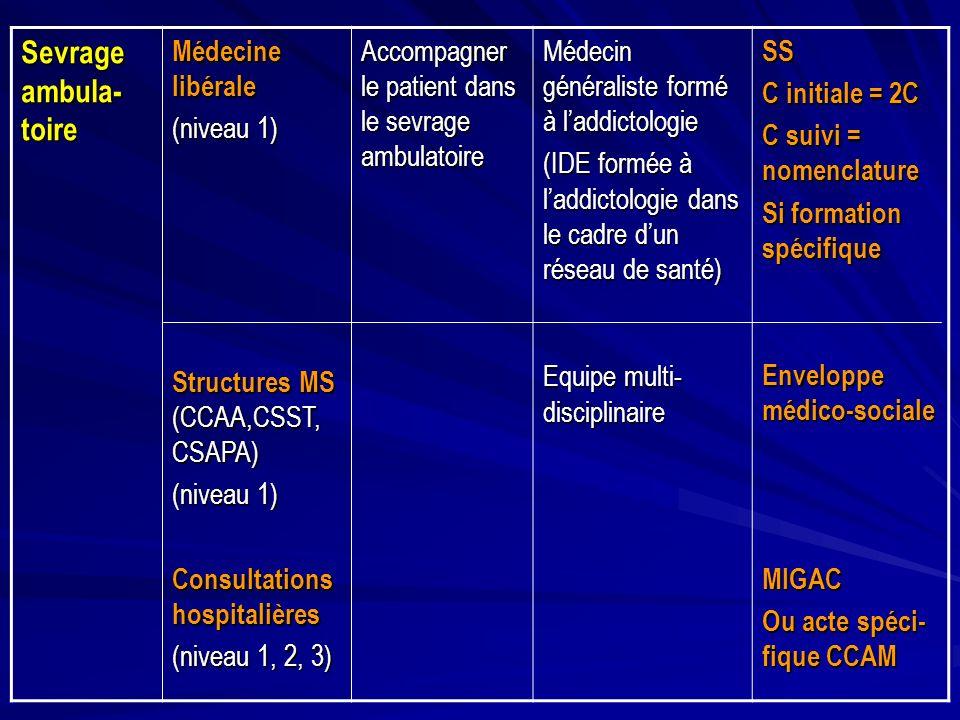 Sevrage ambula- toire Médecine libérale (niveau 1) Structures MS (CCAA,CSST, CSAPA) (niveau 1) Consultations hospitalières (niveau 1, 2, 3) Accompagne