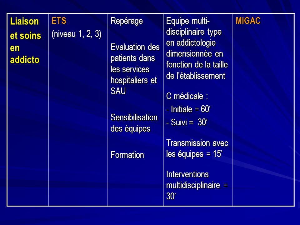 Liaison et soins en addicto ETS (niveau 1, 2, 3) Repérage Evaluation des patients dans les services hospitaliers et SAU Sensibilisation des équipes Fo