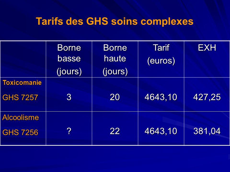 Tarifs des GHS soins complexes Borne basse (jours) Borne haute (jours)Tarif(euros)EXH Toxicomanie GHS 7257 3204643,10427,25 Alcoolisme GHS 7256 ?22464
