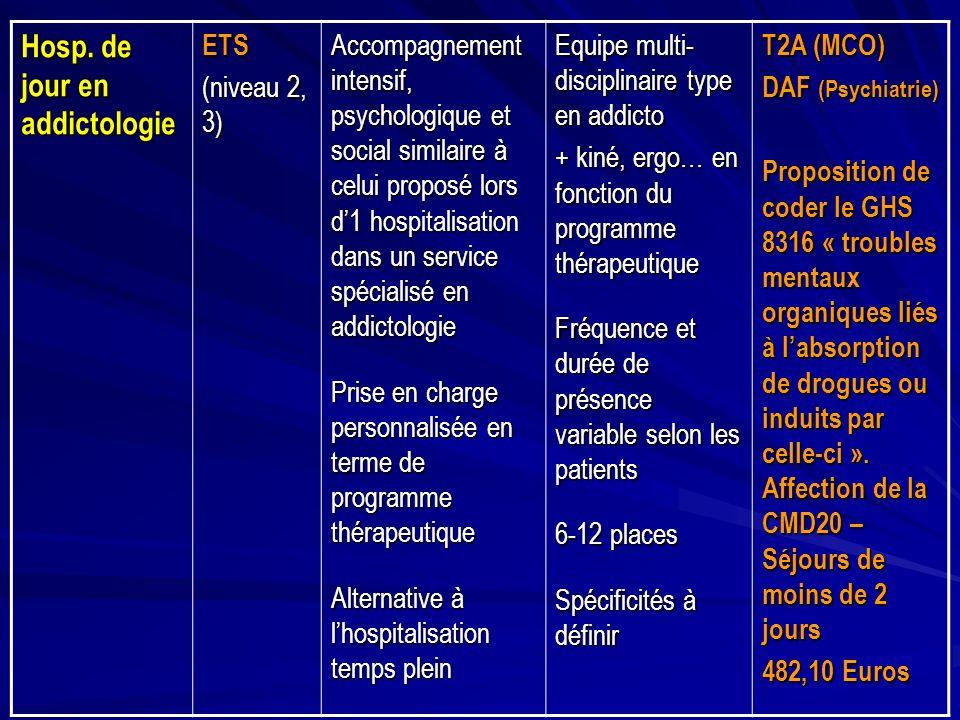 Hosp. de jour en addictologie ETS (niveau 2, 3) Accompagnement intensif, psychologique et social similaire à celui proposé lors d1 hospitalisation dan