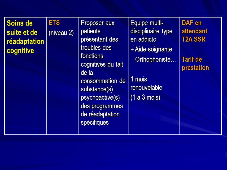 Soins de suite et de réadaptation cognitive ETS (niveau 2) Proposer aux patients présentant des troubles des fonctions cognitives du fait de la consom