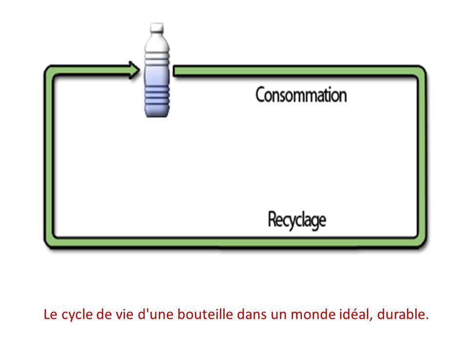 Le cycle de vie d'une bouteille dans un monde idéal, durable.