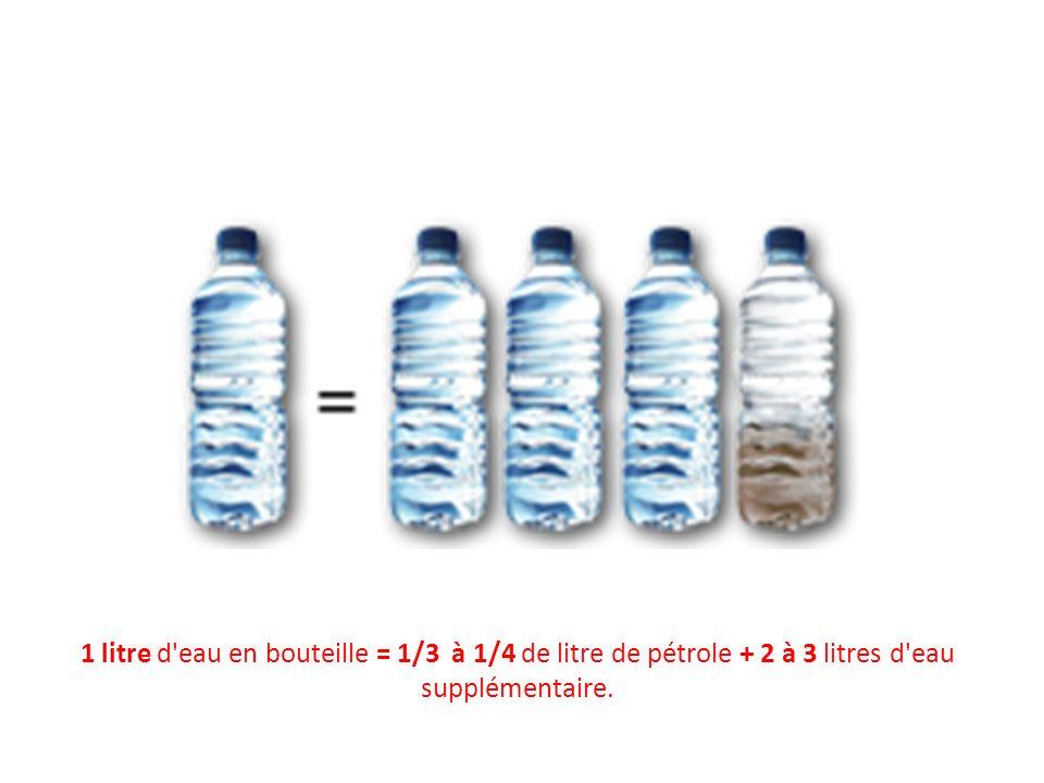 1 litre d'eau en bouteille = 1/3 à 1/4 de litre de pétrole + 2 à 3 litres d'eau supplémentaire.