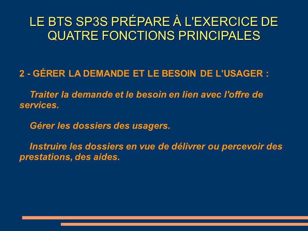 LE BTS SP3S PRÉPARE À L'EXERCICE DE QUATRE FONCTIONS PRINCIPALES 2 - GÉRER LA DEMANDE ET LE BESOIN DE L'USAGER : Traiter la demande et le besoin en li