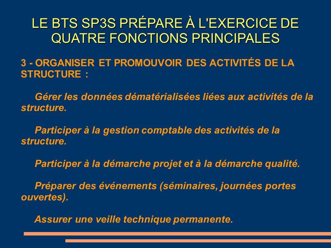 LE BTS SP3S PRÉPARE À L'EXERCICE DE QUATRE FONCTIONS PRINCIPALES 3 - ORGANISER ET PROMOUVOIR DES ACTIVITÉS DE LA STRUCTURE : Gérer les données dématér