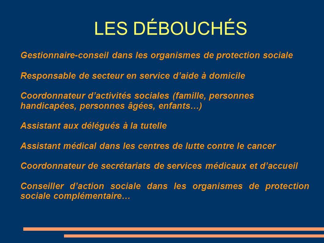 LES DÉBOUCHÉS Gestionnaire-conseil dans les organismes de protection sociale Responsable de secteur en service daide à domicile Coordonnateur dactivit
