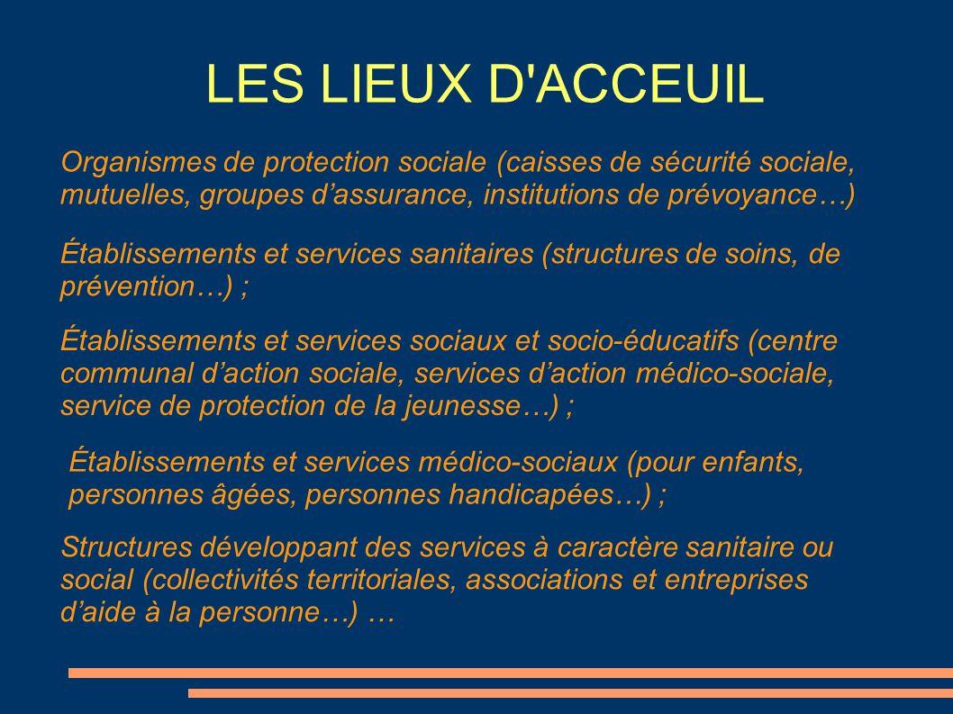 LES LIEUX D'ACCEUIL Organismes de protection sociale (caisses de sécurité sociale, mutuelles, groupes dassurance, institutions de prévoyance…) Établis