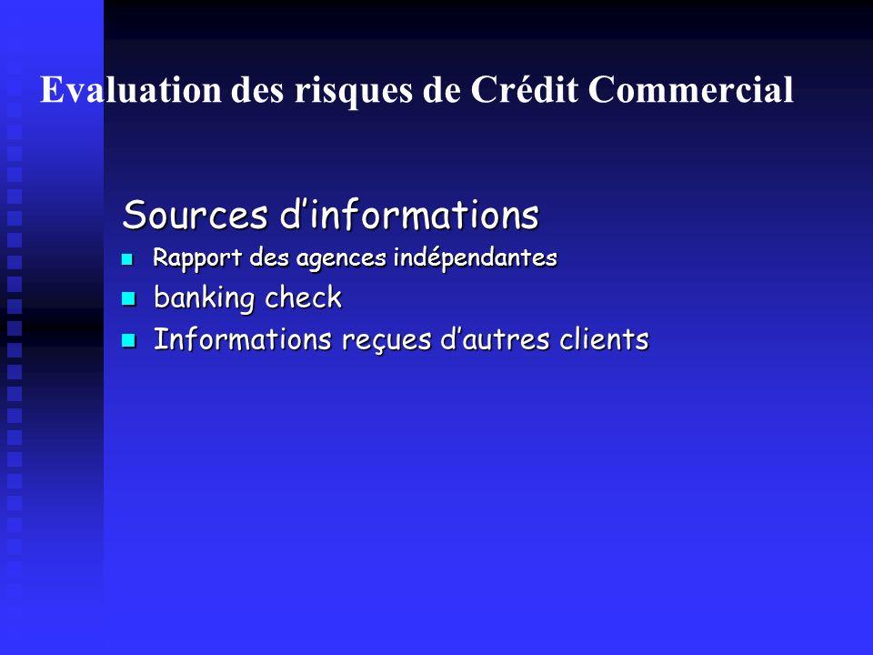 Evaluation des risques de Crédit Commercial Sources dinformations Rapport des agences indépendantes Rapport des agences indépendantes banking check ba