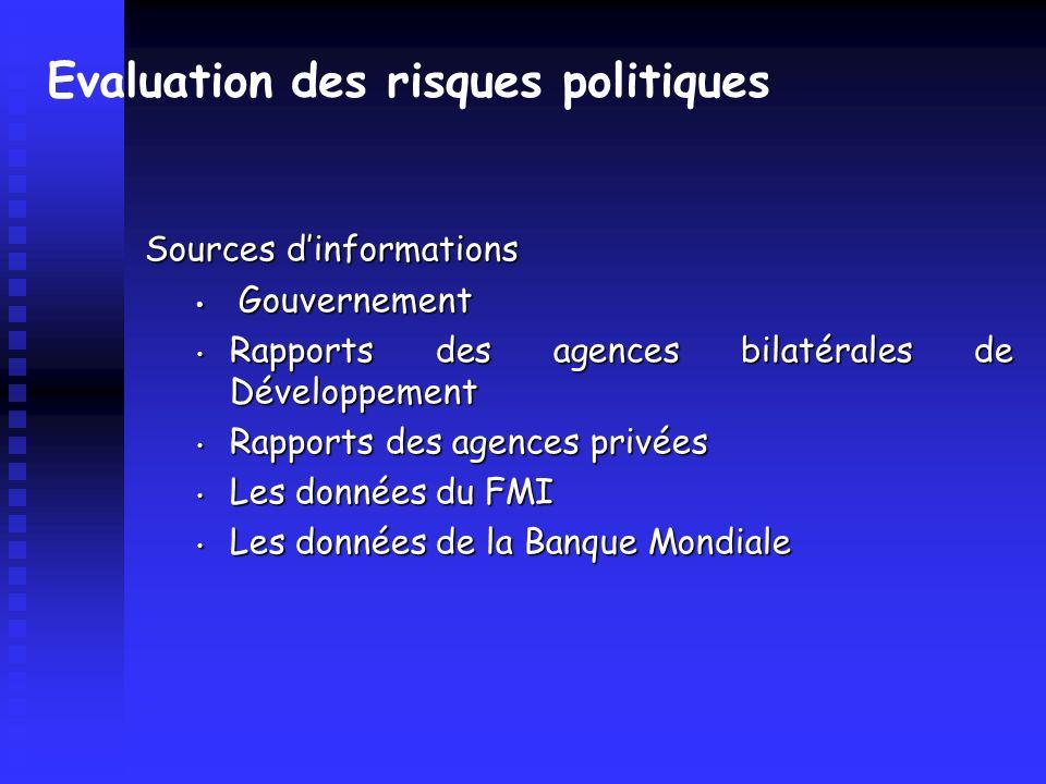 Evaluation des risques politiques Sources dinformations Gouvernement Gouvernement Rapports des agences bilatérales de Développement Rapports des agenc