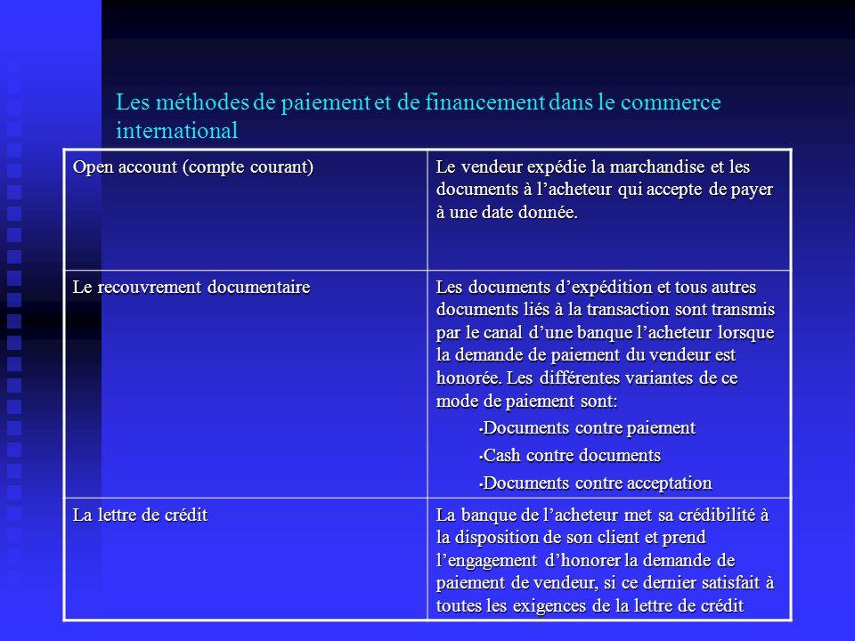 Les méthodes de paiement et de financement dans le commerce international Open account (compte courant) Le vendeur expédie la marchandise et les docum