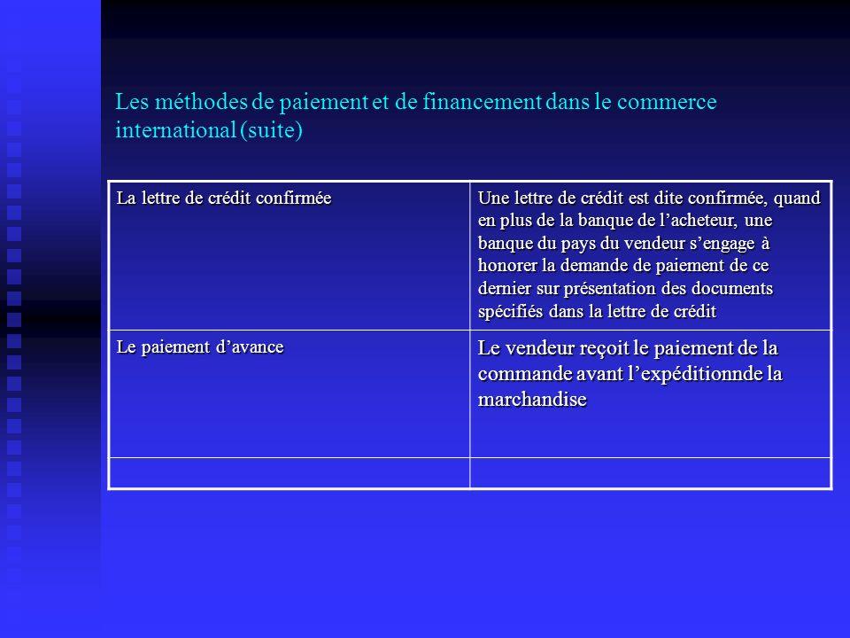Les méthodes de paiement et de financement dans le commerce international (suite) La lettre de crédit confirmée Une lettre de crédit est dite confirmé