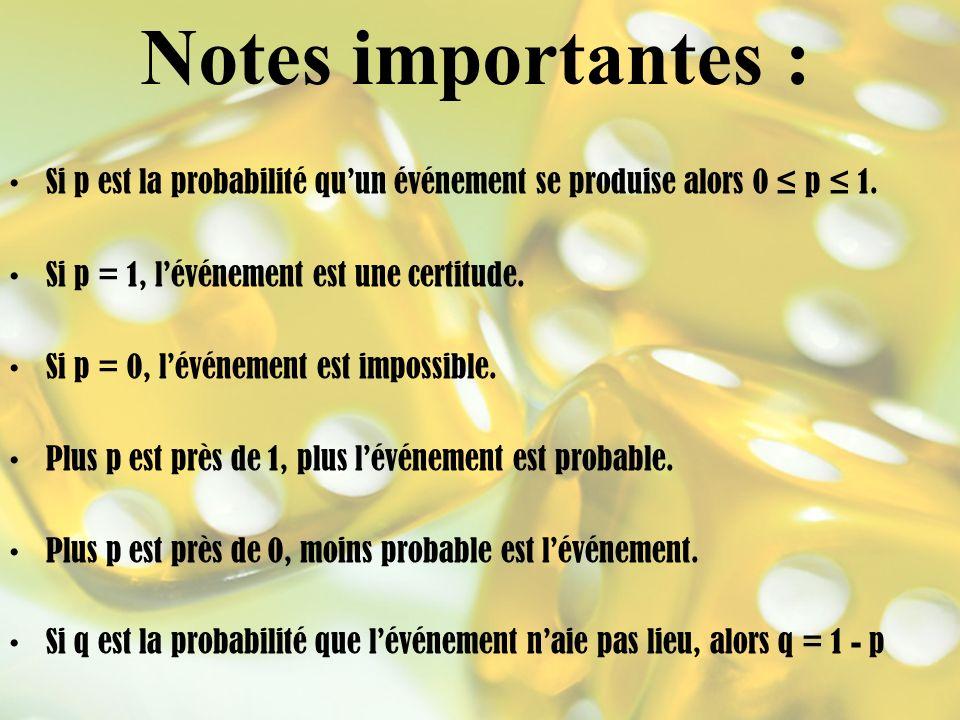 Notes importantes : Si p est la probabilité quun événement se produise alors 0 p 1. Si p = 1, lévénement est une certitude. Si p = 0, lévénement est i