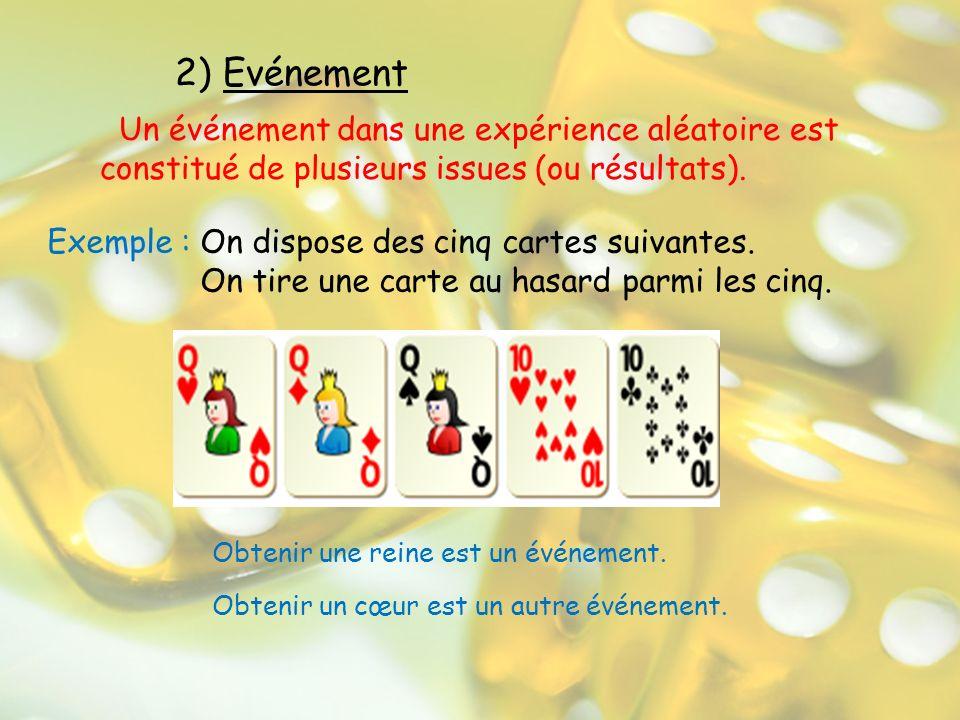 2) Evénement Un événement dans une expérience aléatoire est constitué de plusieurs issues (ou résultats). Exemple : On dispose des cinq cartes suivant