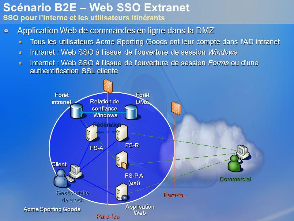 Scénario B2E – Web SSO Extranet SSO pour linterne et les utilisateurs itinérantsFS-A FS-P A (ext) ApplicationWeb FS-R ForêtintranetForêtDMZ Pare-feu P