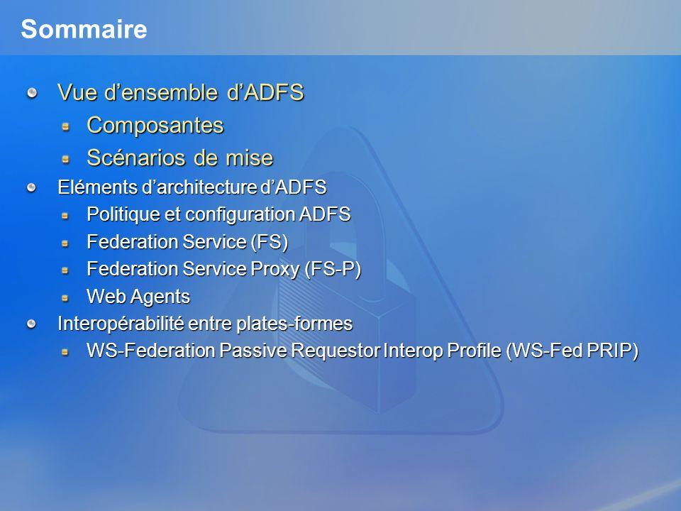 Sommaire Vue densemble dADFS Composantes Scénarios de mise Eléments darchitecture dADFS Politique et configuration ADFS Federation Service (FS) Federa