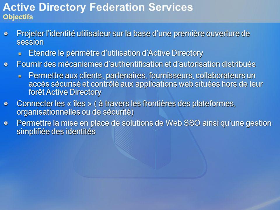 Active Directory Federation Services Objectifs Projeter lidentité utilisateur sur la base dune première ouverture de session Etendre le périmètre duti